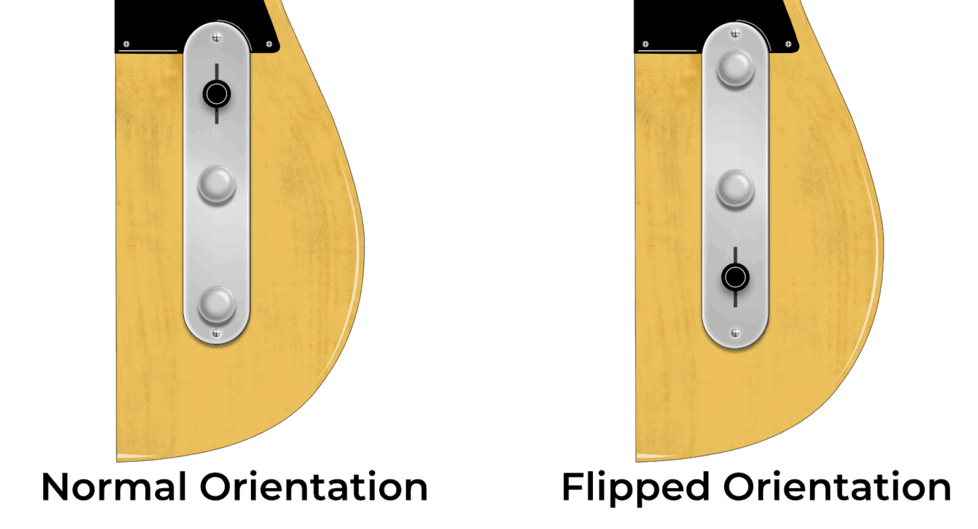 Lindy Fralin Pickups Normal Or Flipped Orientation